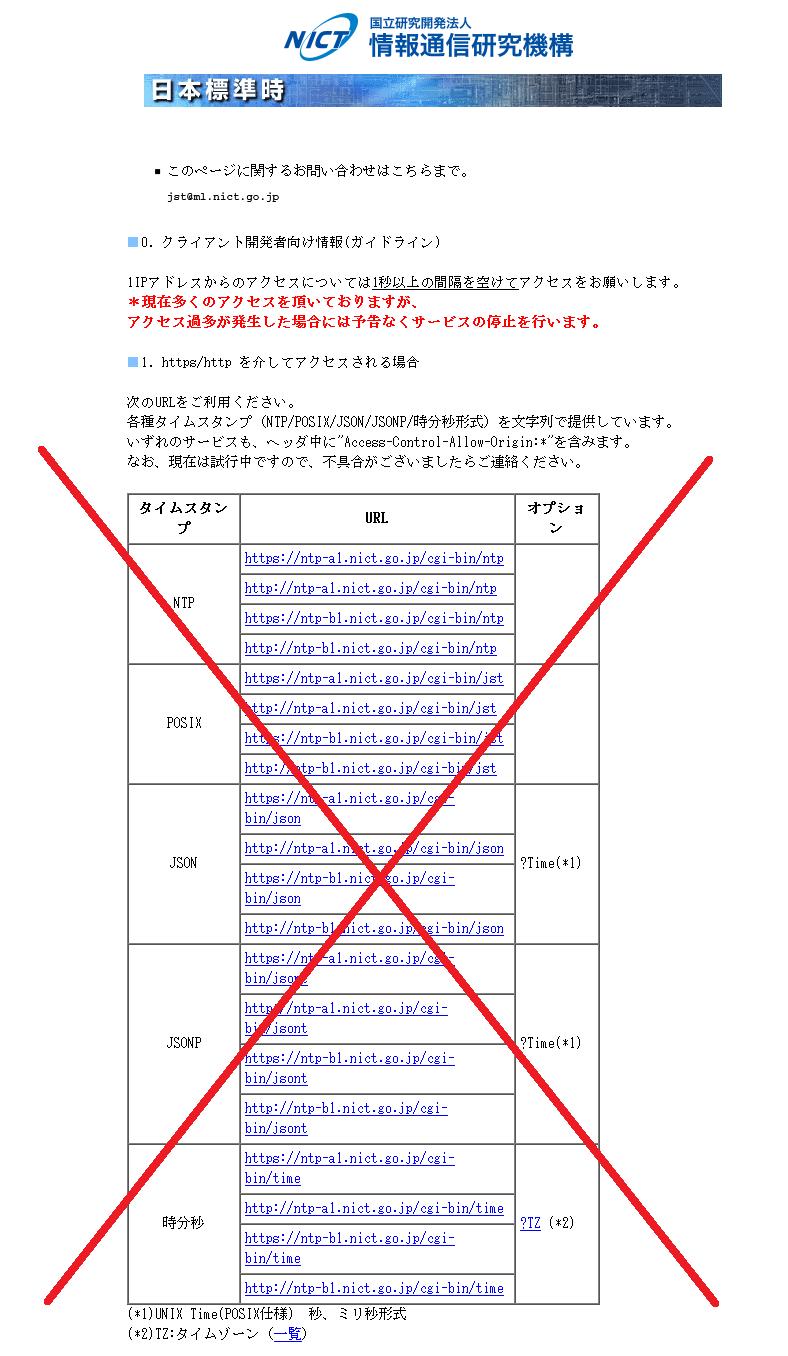 日本標準時グループ 新着情報